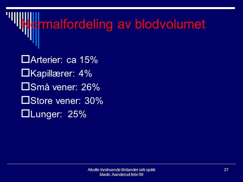 Akutte livstruende tilstander sirk sjokk blødn. Aanderud febr 09 27 Normalfordeling av blodvolumet  Arterier: ca 15%  Kapillærer: 4%  Små vener: 26