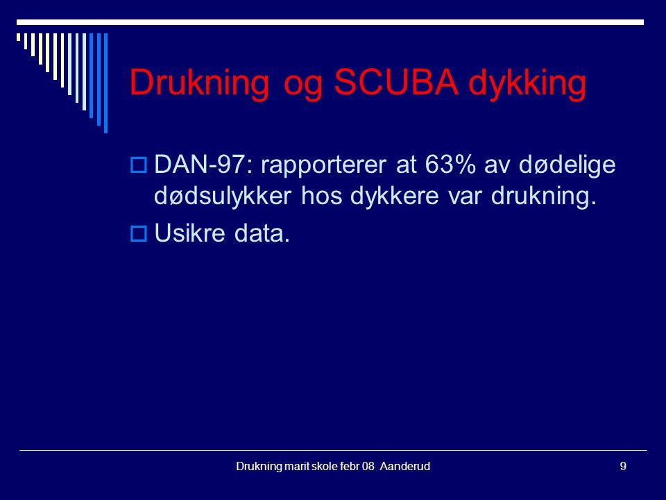 Drukning marit skole febr 08 Aanderud9 Drukning og SCUBA dykking  DAN-97: rapporterer at 63% av dødelige dødsulykker hos dykkere var drukning.  Usik