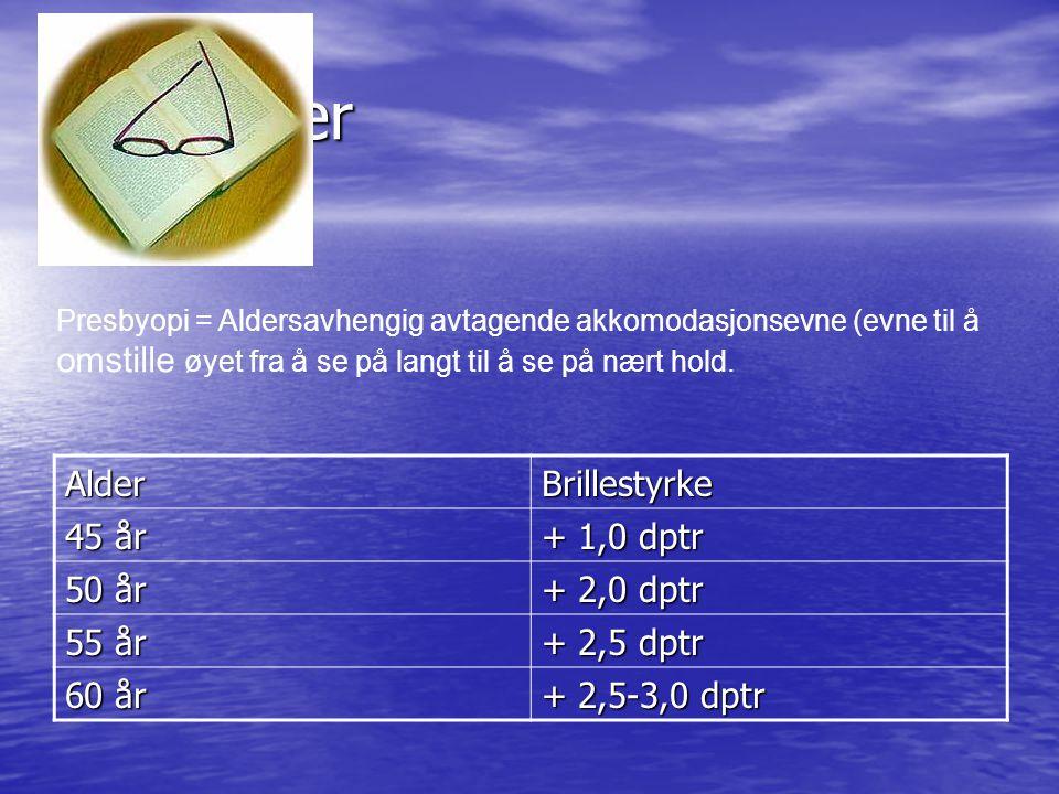 LesebrillerAlderBrillestyrke 45 år + 1,0 dptr 50 år + 2,0 dptr 55 år + 2,5 dptr 60 år + 2,5-3,0 dptr Presbyopi = Aldersavhengig avtagende akkomodasjonsevne (evne til å omstille øyet fra å se på langt til å se på nært hold.