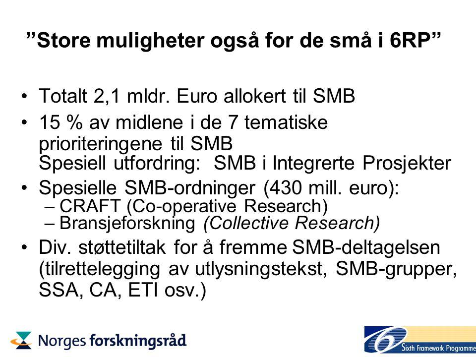 SMB-utfordringen SMB - kvantitativ definisjon: < 250 ansatte, omsetning < 40 Meuro, balanse < 27 Meuro, < 25 % eid av ikke-SMB SMB - kvalitativ definisjon (vår målgruppe): Bedrifter med viten og vilje og med internasjonalt potensiale Viktig mål: Å bedre næringslivsdeltagelsen i EU's 6.