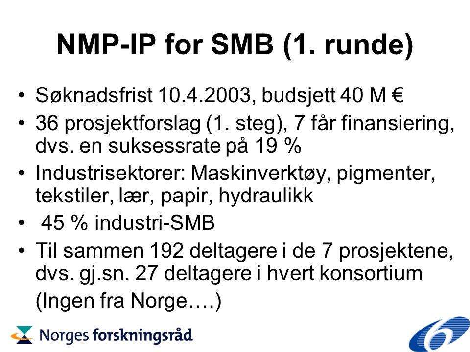 Nyttige web-sider om 6RP og SMB 6RP hjemmeside: http://fp6.cordis.lu/fp6/home.cfm SMB-aktiviteter i 6RP: http://www.cordis.lu/fp6/sme.htm http://sme.cordis.lu/home/index.cfmhttp://sme.cordis.lu/home/index.cfm (SME TechWeb) http://sme.cordis.lu/research/fp6_support.cfm De nye prosjektformene (instrumentene): http://europa.eu.int/comm/research/fp6/networks-ip.html Norges forskningsråds EU-side: http://www.forskningsradet.no/eu