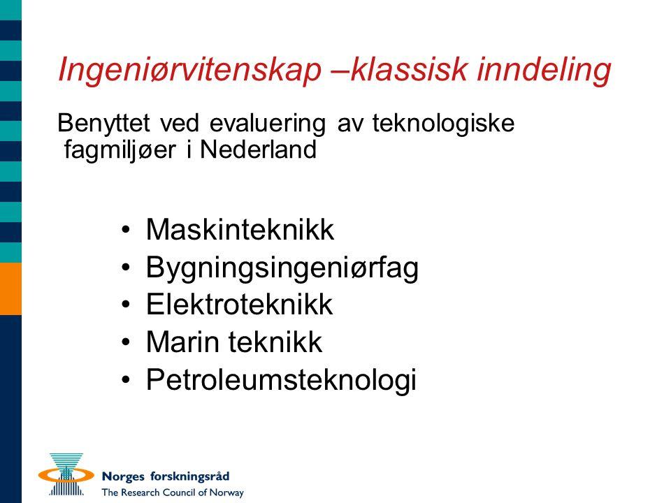 Ingeniørvitenskap –klassisk inndeling Benyttet ved evaluering av teknologiske fagmiljøer i Nederland Maskinteknikk Bygningsingeniørfag Elektroteknikk