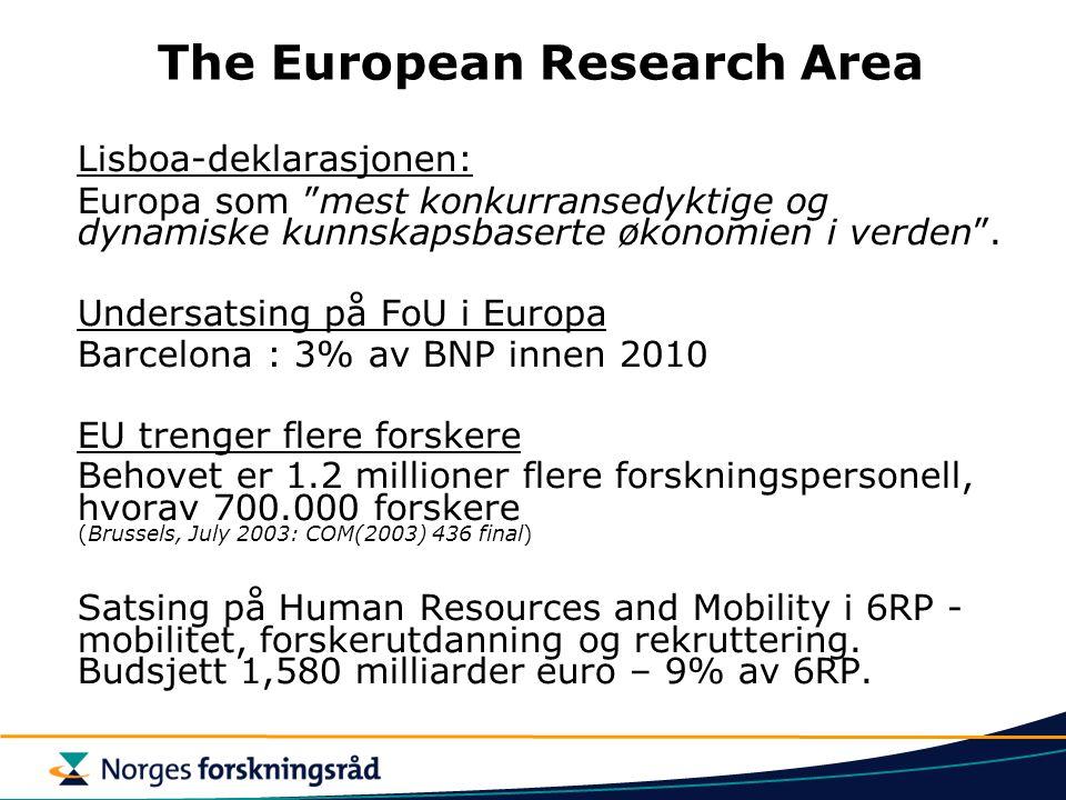 The European Research Area Lisboa-deklarasjonen: Europa som mest konkurransedyktige og dynamiske kunnskapsbaserte økonomien i verden .