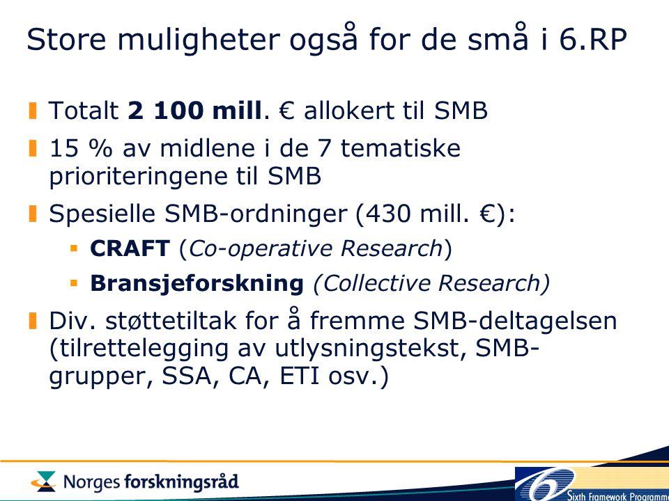Store muligheter også for de små i 6.RP Totalt 2 100 mill.