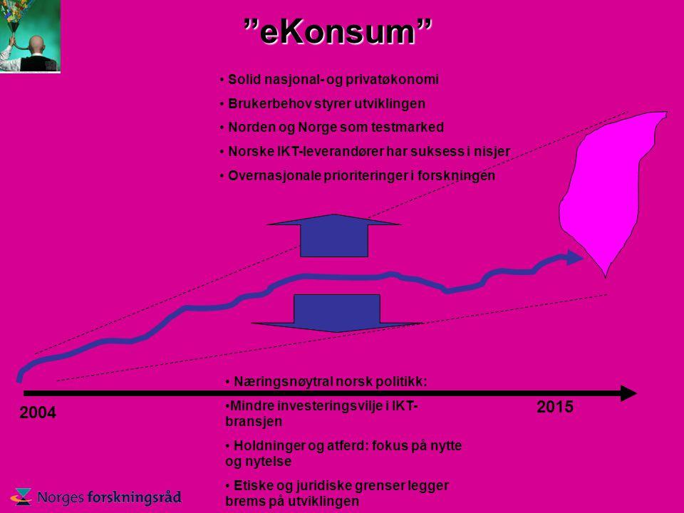 Solid nasjonal- og privatøkonomi Brukerbehov styrer utviklingen Norden og Norge som testmarked Norske IKT-leverandører har suksess i nisjer Overnasjonale prioriteringer i forskningen Næringsnøytral norsk politikk: Mindre investeringsvilje i IKT- bransjen Holdninger og atferd: fokus på nytte og nytelse Etiske og juridiske grenser legger brems på utviklingen 2004 2015 eKonsum