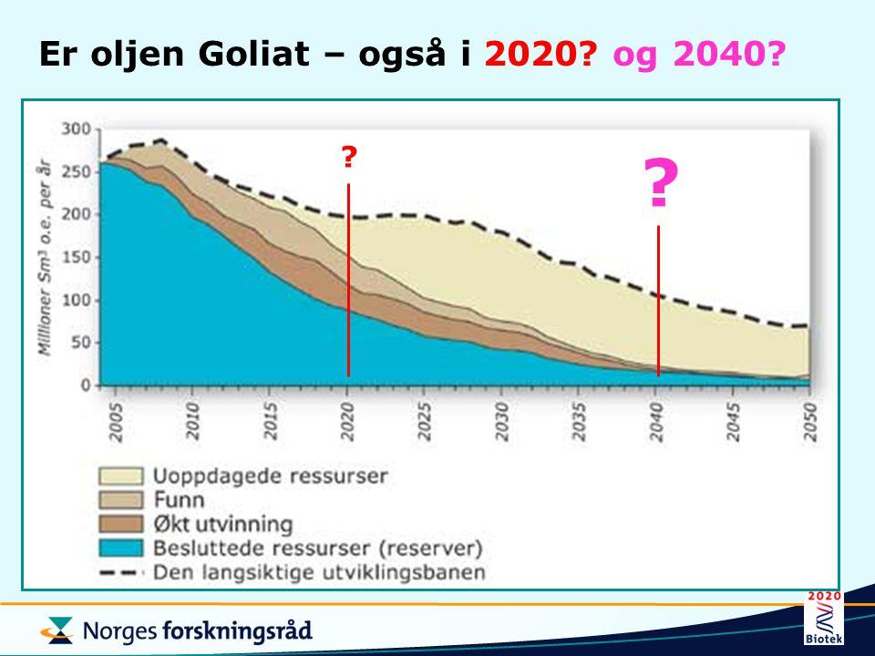 Er oljen Goliat – også i 2020? og 2040? ? ?