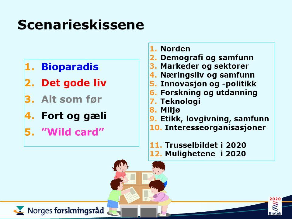 """Scenarieskissene 1.Bioparadis 2.Det gode liv 3.Alt som før 4.Fort og gæli 5.""""Wild card"""" 1.Norden 2.Demografi og samfunn 3.Markeder og sektorer 4.Nærin"""
