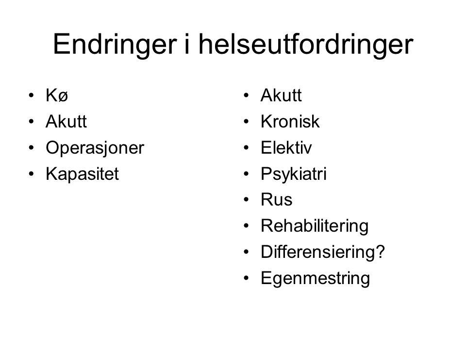 Endringer i helseutfordringer Kø Akutt Operasjoner Kapasitet Akutt Kronisk Elektiv Psykiatri Rus Rehabilitering Differensiering.