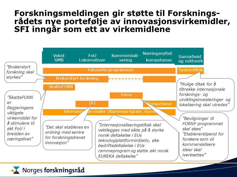 Forskningsmeldingen gir støtte til Forsknings- rådets nye portefølje av innovasjonsvirkemidler, SFI inngår som ett av virkemidlene Vekst SMB FoU Lokom
