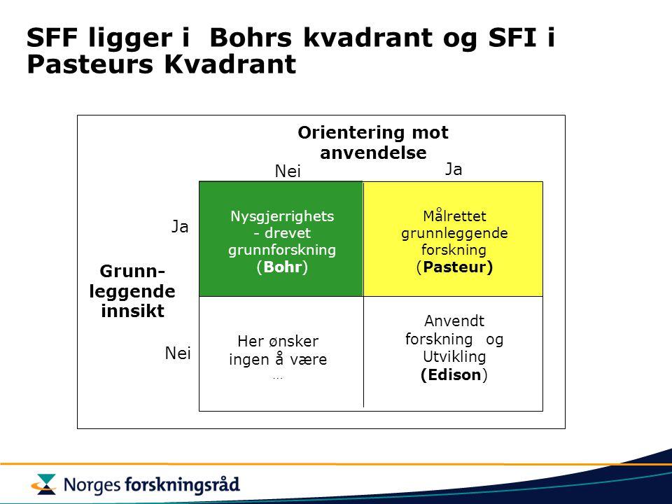 SFF ligger i Bohrs kvadrant og SFI i Pasteurs Kvadrant Grunn- leggende innsikt Ja Nysgjerrighets - drevet grunnforskning (Bohr) Målrettet grunnleggend