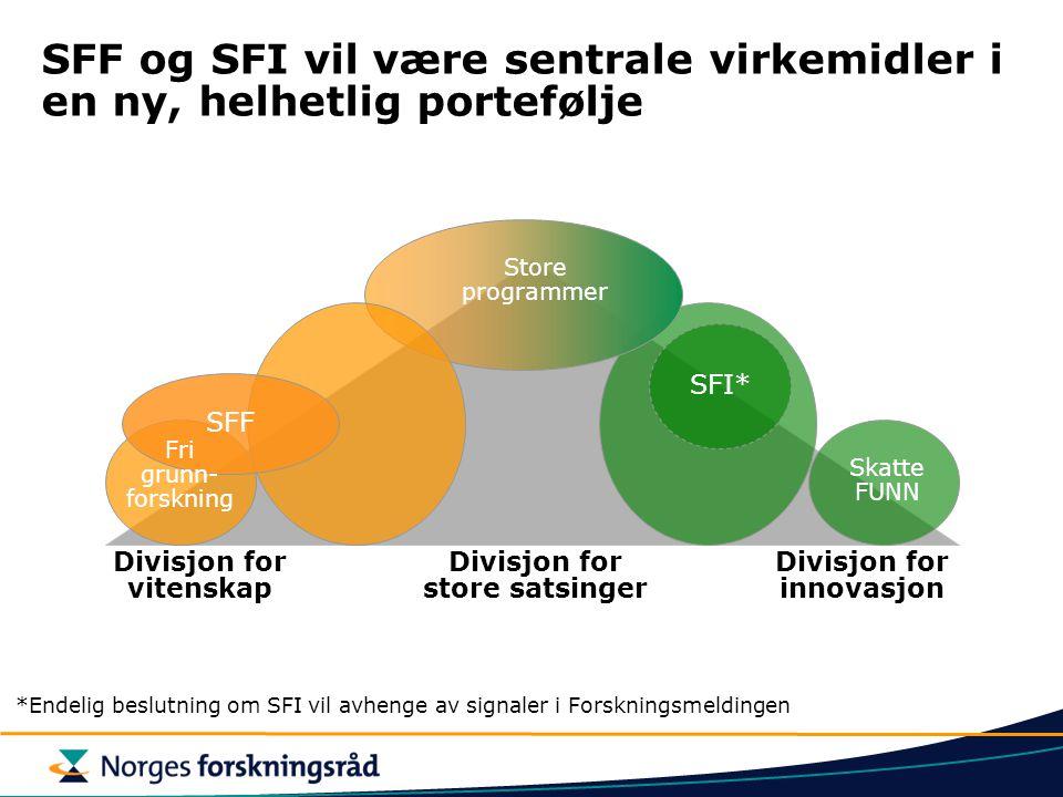 SFF og SFI vil være sentrale virkemidler i en ny, helhetlig portefølje Divisjon for vitenskap Divisjon for store satsinger Divisjon for innovasjon Ska