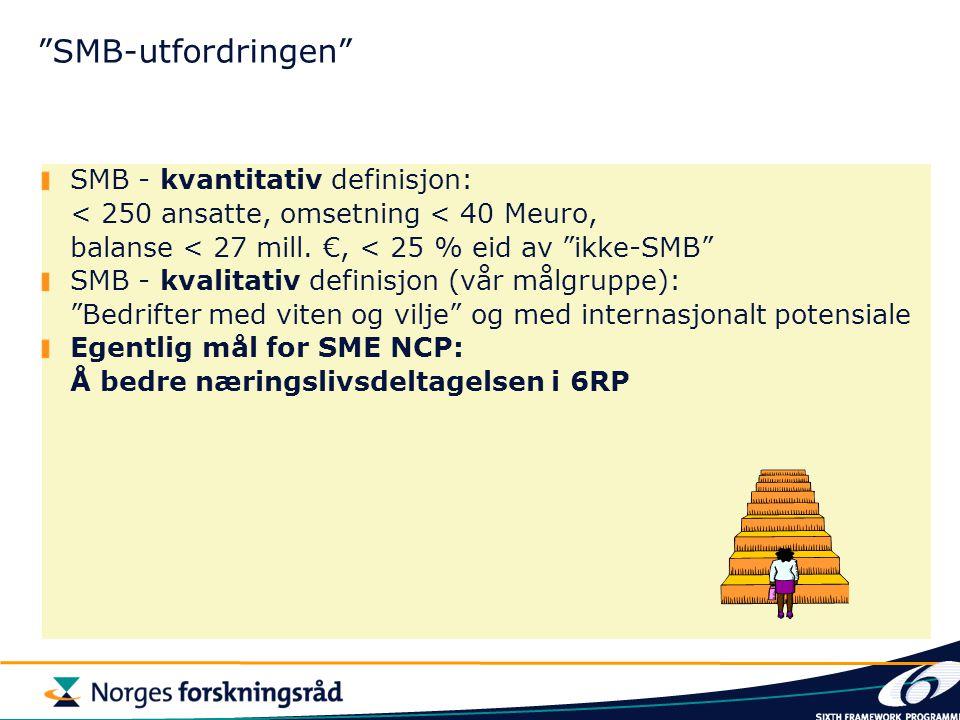 """""""SMB-utfordringen"""" SMB - kvantitativ definisjon: < 250 ansatte, omsetning < 40 Meuro, balanse < 27 mill. €, < 25 % eid av """"ikke-SMB"""" SMB - kvalitativ"""