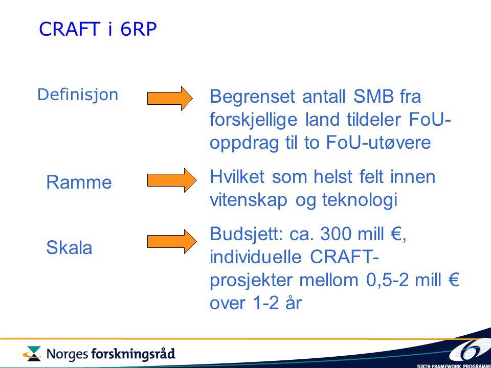 CRAFT i 6RP Definisjon Begrenset antall SMB fra forskjellige land tildeler FoU- oppdrag til to FoU-utøvere Hvilket som helst felt innen vitenskap og t
