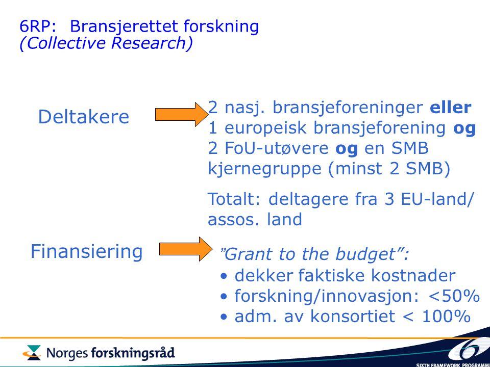 6RP: Bransjerettet forskning (Collective Research) Deltakere 2 nasj. bransjeforeninger eller 1 europeisk bransjeforening og 2 FoU-utøvere og en SMB kj