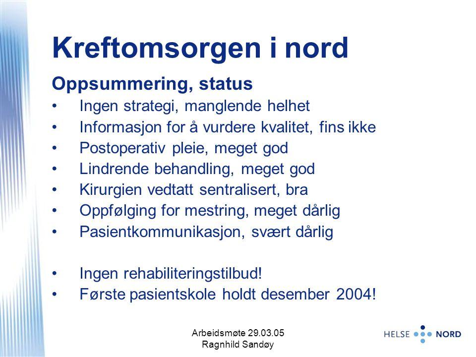Arbeidsmøte 29.03.05 Ragnhild Sandøy 11 Kreftomsorgen i nord Oppsummering, status Ingen strategi, manglende helhet Informasjon for å vurdere kvalitet,