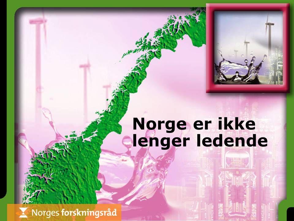 Norge er ikke lenger ledende