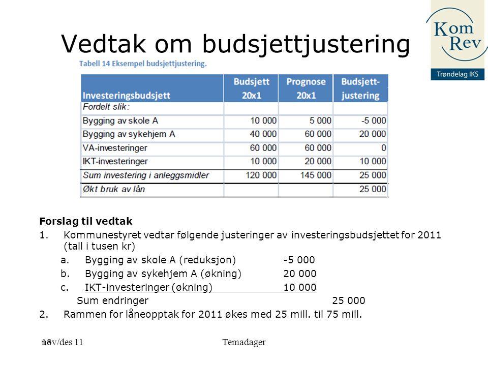 18 Vedtak om budsjettjustering Forslag til vedtak 1.Kommunestyret vedtar følgende justeringer av investeringsbudsjettet for 2011 (tall i tusen kr) a.Bygging av skole A (reduksjon)-5 000 b.Bygging av sykehjem A (økning)20 000 c.IKT-investeringer (økning)10 000 Sum endringer25 000 2.Rammen for låneopptak for 2011 økes med 25 mill.