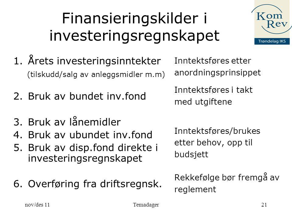 21 Finansieringskilder i investeringsregnskapet 1.Årets investeringsinntekter (tilskudd/salg av anleggsmidler m.m) 2.Bruk av bundet inv.fond 3.Bruk av lånemidler 4.Bruk av ubundet inv.fond 5.Bruk av disp.fond direkte i investeringsregnskapet 6.Overføring fra driftsregnsk.