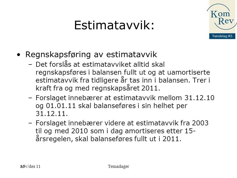 35 Estimatavvik: Regnskapsføring av estimatavvik –Det forslås at estimatavviket alltid skal regnskapsføres i balansen fullt ut og at uamortiserte estimatavvik fra tidligere år tas inn i balansen.