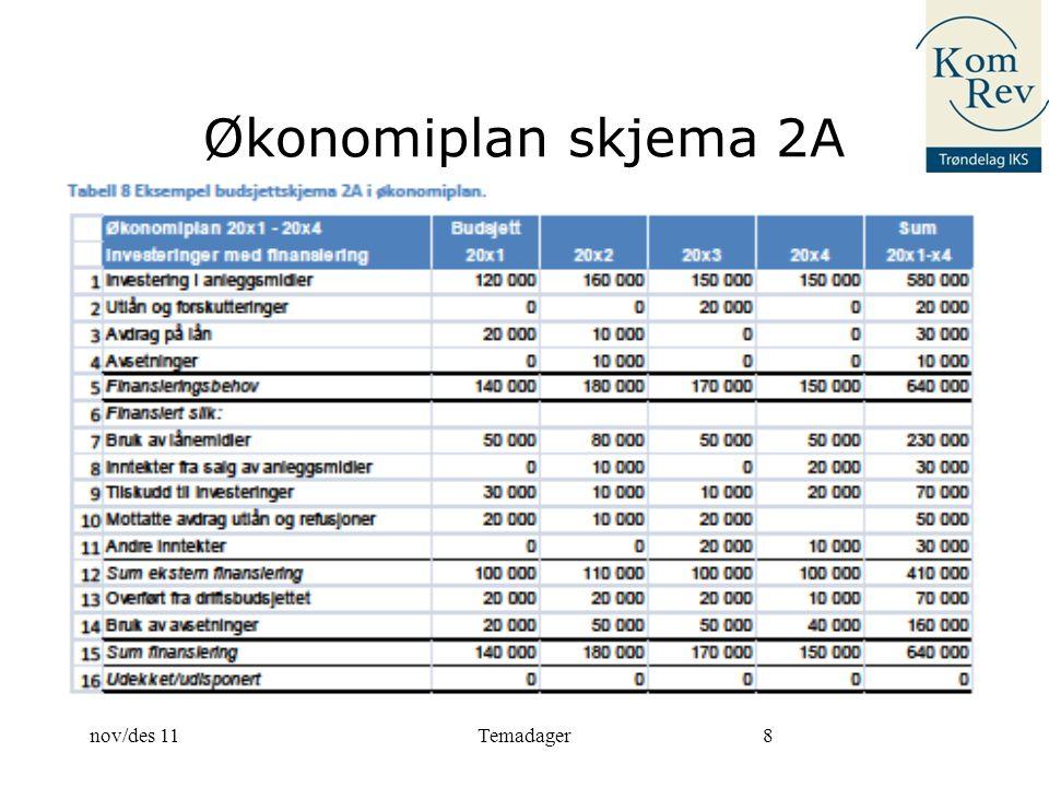 Økonomiplan skjema 2A nov/des 11Temadager8
