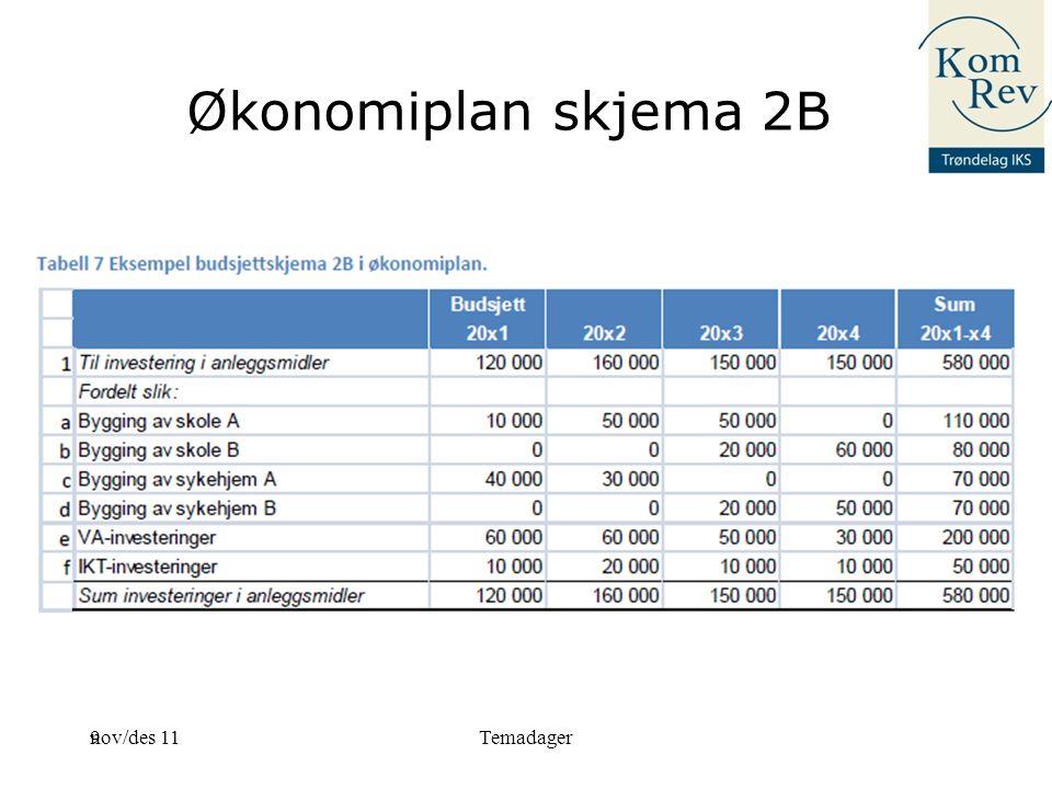 9 Økonomiplan skjema 2B nov/des 11Temadager