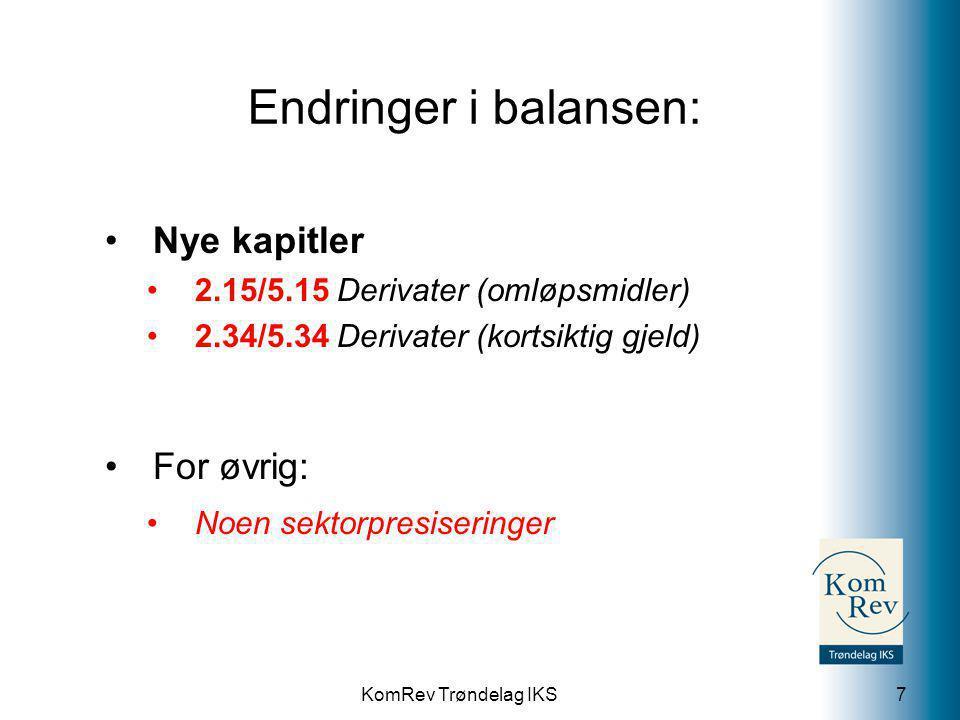 KomRev Trøndelag IKS Endringer i balansen: Nye kapitler 2.15/5.15 Derivater (omløpsmidler) 2.34/5.34 Derivater (kortsiktig gjeld) For øvrig: Noen sekt