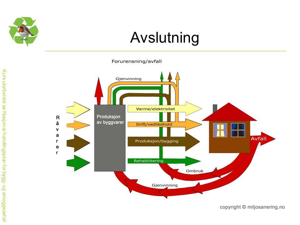 Kurs utarbeidet av Nasjonal handlingsplan for bygg- og anleggsavfall Avslutning