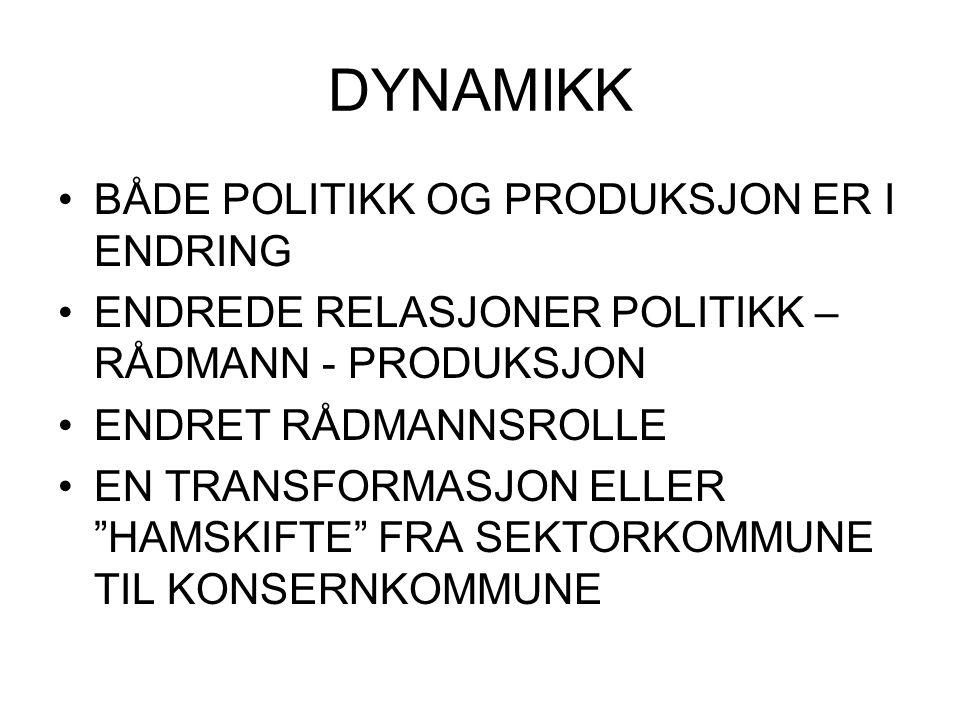 """DYNAMIKK BÅDE POLITIKK OG PRODUKSJON ER I ENDRING ENDREDE RELASJONER POLITIKK – RÅDMANN - PRODUKSJON ENDRET RÅDMANNSROLLE EN TRANSFORMASJON ELLER """"HAM"""