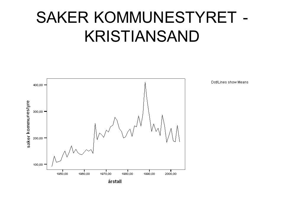 SAKER KOMMUNESTYRET - KRISTIANSAND