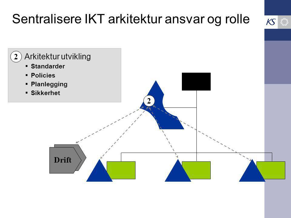 Sentralisere IKT arkitektur ansvar og rolle Drift  Standarder  Policies  Planlegging  Sikkerhet Arkitektur utvikling 2 2