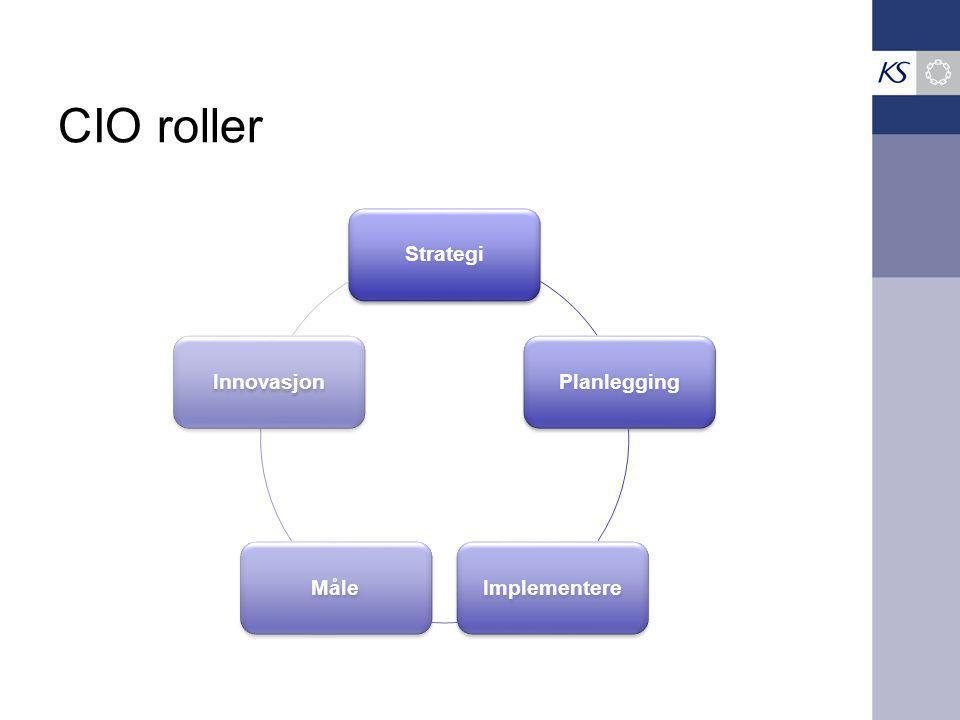 CIO roller StrategiPlanleggingImplementereMåleInnovasjon