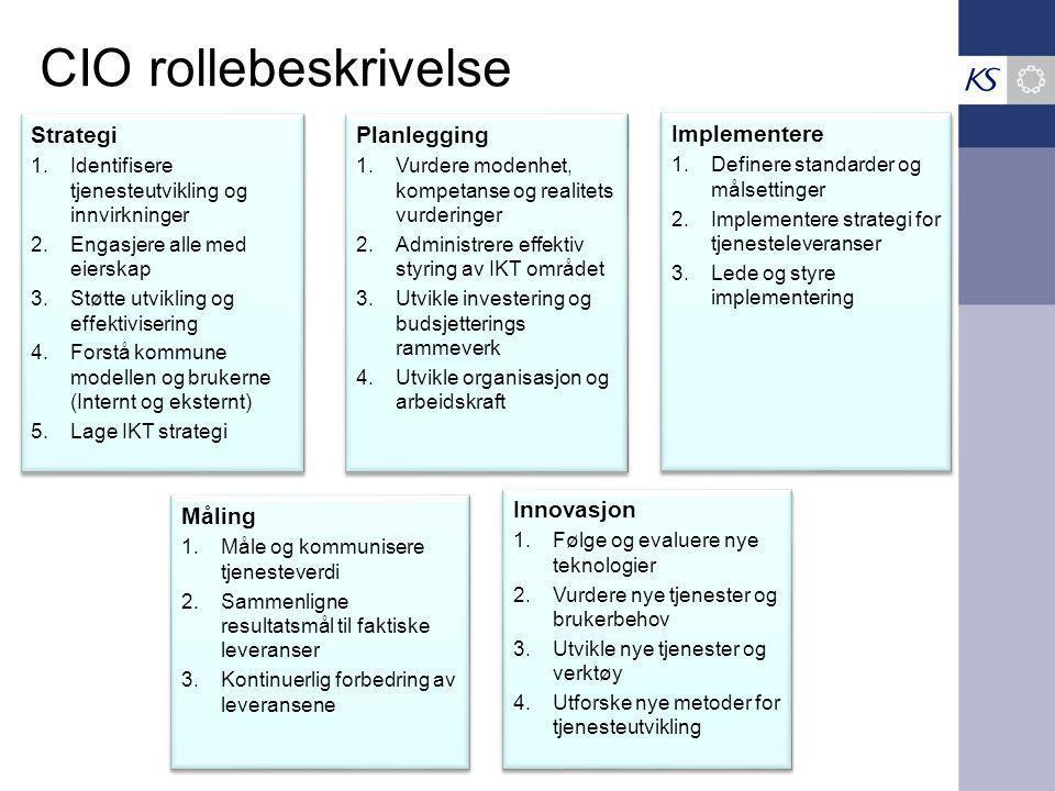 CIO rollebeskrivelse Måling 1.Måle og kommunisere tjenesteverdi 2.Sammenligne resultatsmål til faktiske leveranser 3.Kontinuerlig forbedring av leveransene Måling 1.Måle og kommunisere tjenesteverdi 2.Sammenligne resultatsmål til faktiske leveranser 3.Kontinuerlig forbedring av leveransene Planlegging 1.Vurdere modenhet, kompetanse og realitets vurderinger 2.Administrere effektiv styring av IKT området 3.Utvikle investering og budsjetterings rammeverk 4.Utvikle organisasjon og arbeidskraft Planlegging 1.Vurdere modenhet, kompetanse og realitets vurderinger 2.Administrere effektiv styring av IKT området 3.Utvikle investering og budsjetterings rammeverk 4.Utvikle organisasjon og arbeidskraft Implementere 1.Definere standarder og målsettinger 2.Implementere strategi for tjenesteleveranser 3.Lede og styre implementering Implementere 1.Definere standarder og målsettinger 2.Implementere strategi for tjenesteleveranser 3.Lede og styre implementering Strategi 1.Identifisere tjenesteutvikling og innvirkninger 2.Engasjere alle med eierskap 3.Støtte utvikling og effektivisering 4.Forstå kommune modellen og brukerne (Internt og eksternt) 5.Lage IKT strategi Strategi 1.Identifisere tjenesteutvikling og innvirkninger 2.Engasjere alle med eierskap 3.Støtte utvikling og effektivisering 4.Forstå kommune modellen og brukerne (Internt og eksternt) 5.Lage IKT strategi Innovasjon 1.Følge og evaluere nye teknologier 2.Vurdere nye tjenester og brukerbehov 3.Utvikle nye tjenester og verktøy 4.Utforske nye metoder for tjenesteutvikling Innovasjon 1.Følge og evaluere nye teknologier 2.Vurdere nye tjenester og brukerbehov 3.Utvikle nye tjenester og verktøy 4.Utforske nye metoder for tjenesteutvikling