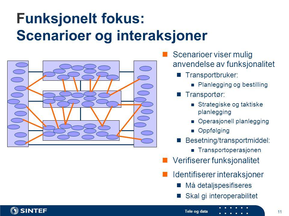 Tele og data 11 Funksjonelt fokus: Scenarioer og interaksjoner Scenarioer viser mulig anvendelse av funksjonalitet Transportbruker: Planlegging og bestilling Transportør: Strategiske og taktiske planlegging Operasjonell planlegging Oppfølging Besetning/transportmiddel: Transportoperasjonen Verifiserer funksjonalitet Identifiserer interaksjoner Må detaljspesifiseres Skal gi interoperabilitet