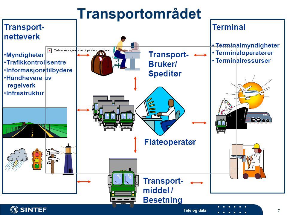 Tele og data 7 Transportområdet Terminal Terminalmyndigheter Terminaloperatører Terminalressurser Transport-netteverk Myndigheter Trafikkontrollsentre Informasjonstilbydere Håndhevere av regelverk Infrastruktur Transport- Bruker/ Speditør Flåteoperatør Transport- middel / Besetning