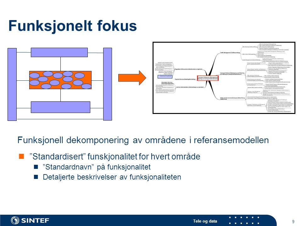 Tele og data 9 Funksjonelt fokus Funksjonell dekomponering av områdene i referansemodellen Standardisert funskjonalitet for hvert område Standardnavn på funksjonalitet Detaljerte beskrivelser av funksjonaliteten