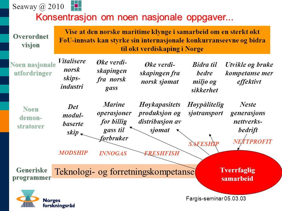 Fargis-seminar 05.03.03 Overordnet visjon Vise at den norske maritime klynge i samarbeid om en sterkt økt FoU-innsats kan styrke sin internasjonale ko