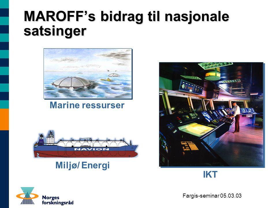 Fargis-seminar 05.03.03 MAROFF's bidrag til nasjonale satsinger Marine ressurser Miljø/ Energi IKT