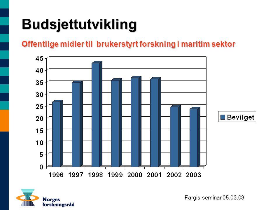 Fargis-seminar 05.03.03 Budsjettutvikling Offentlige midler til brukerstyrt forskning i maritim sektor