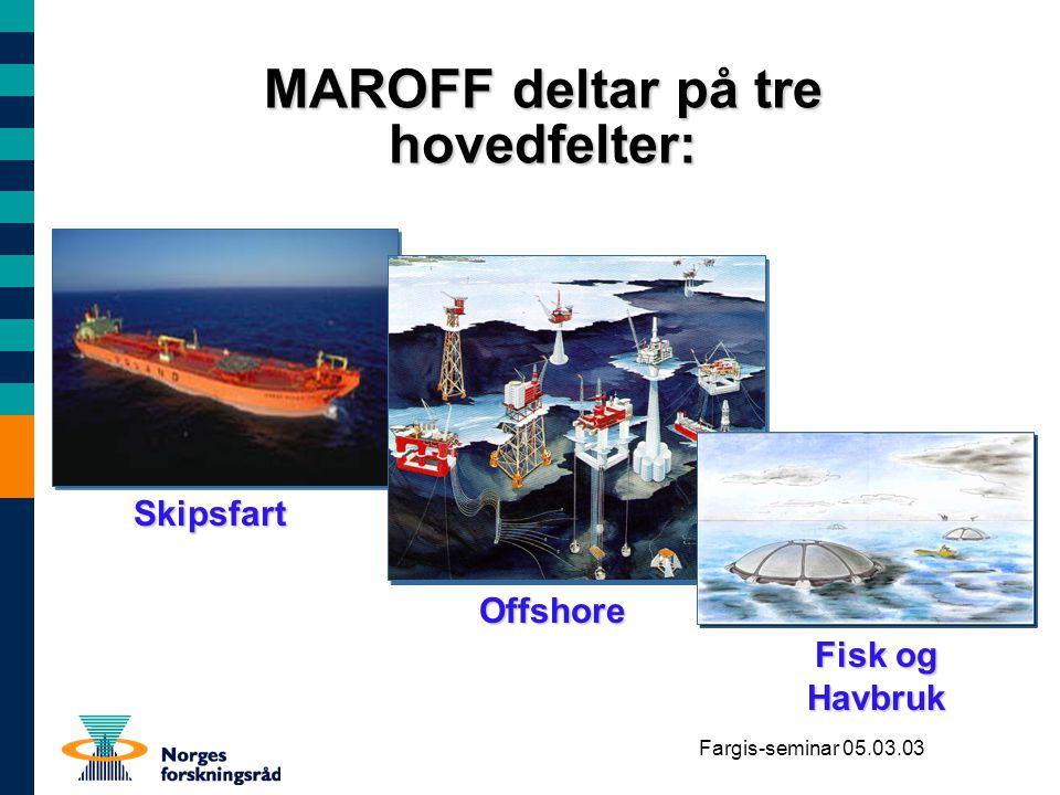 Fargis-seminar 05.03.03 Den maritime klynge Rederi Verft UoH F- inst Myndigheter: Sjøfartsdir.