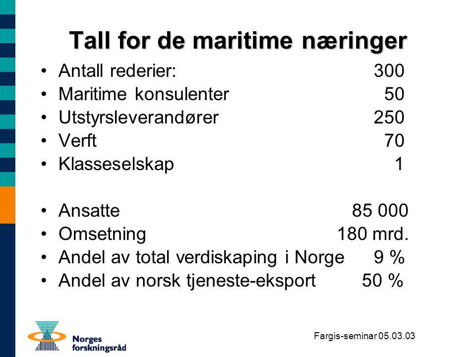 Fargis-seminar 05.03.03 Tall for de maritime næringer Antall rederier:300 Maritime konsulenter 50 Utstyrsleverandører250 Verft 70 Klasseselskap 1 Ansa