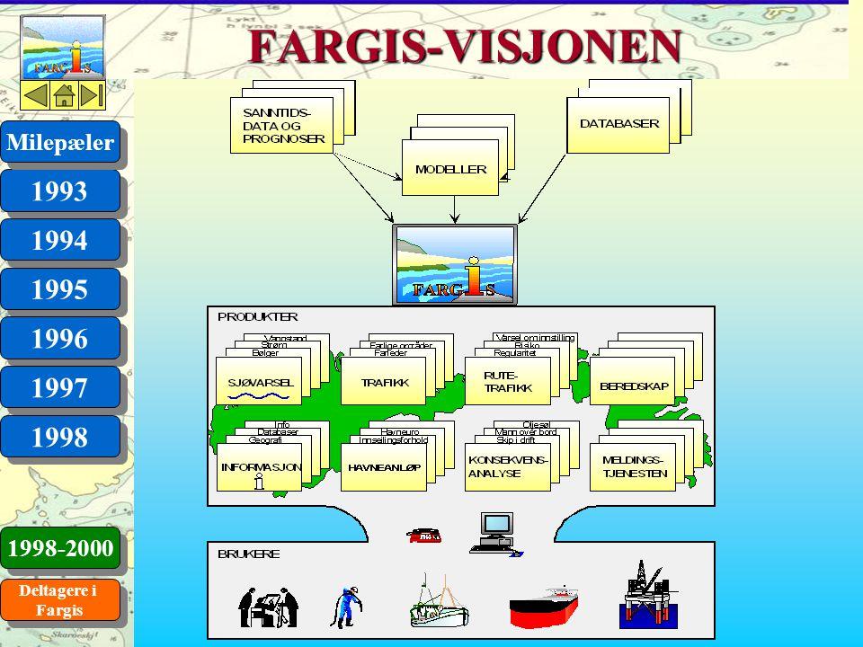 1993 1994 1995 1996 1998-2000 1997 FARGIS-VISJONEN Deltagere i Fargis Deltagere i Fargis 1998 Milepæler