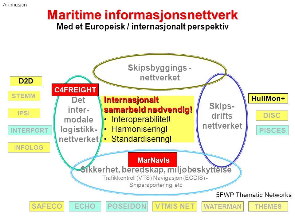 Med et Europeisk / internasjonalt perspektiv Internasjonalt samarbeid nødvendig! Interoperabilitet! Harmonisering! Standardisering! Det inter- modale