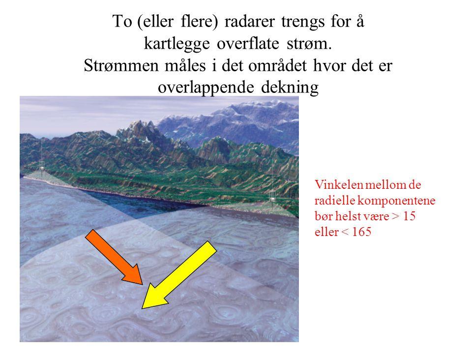 To (eller flere) radarer trengs for å kartlegge overflate strøm. Strømmen måles i det området hvor det er overlappende dekning Vinkelen mellom de radi
