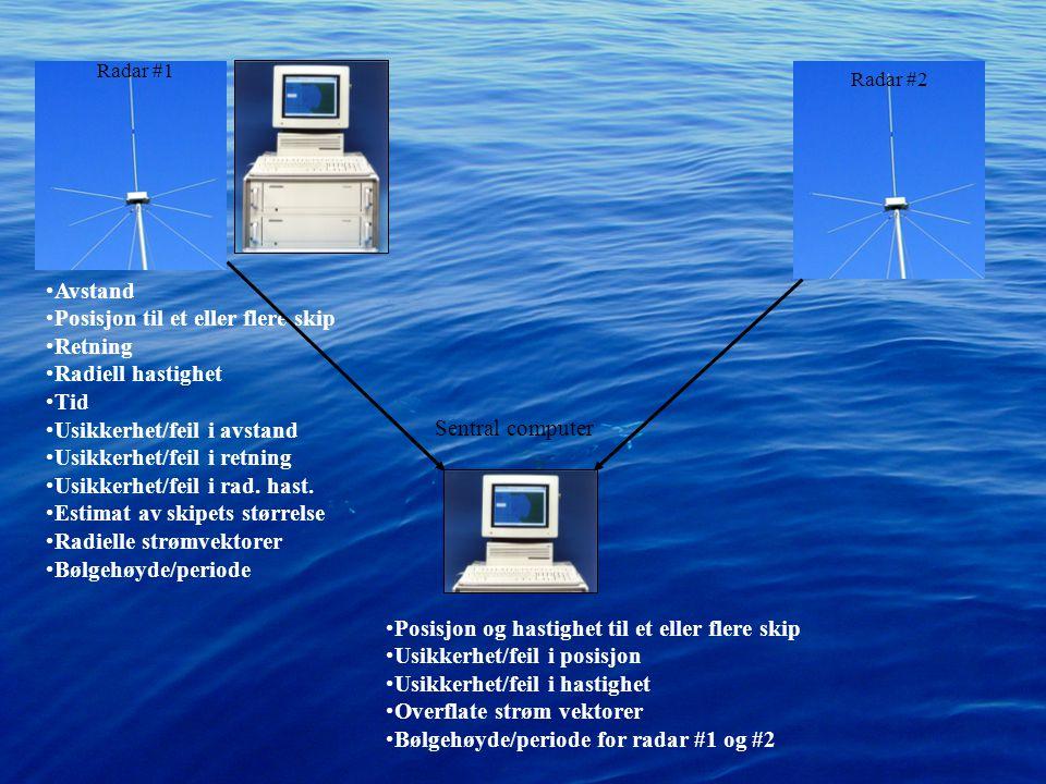 Radar #1 Radar #2 Avstand Posisjon til et eller flere skip Retning Radiell hastighet Tid Usikkerhet/feil i avstand Usikkerhet/feil i retning Usikkerhe