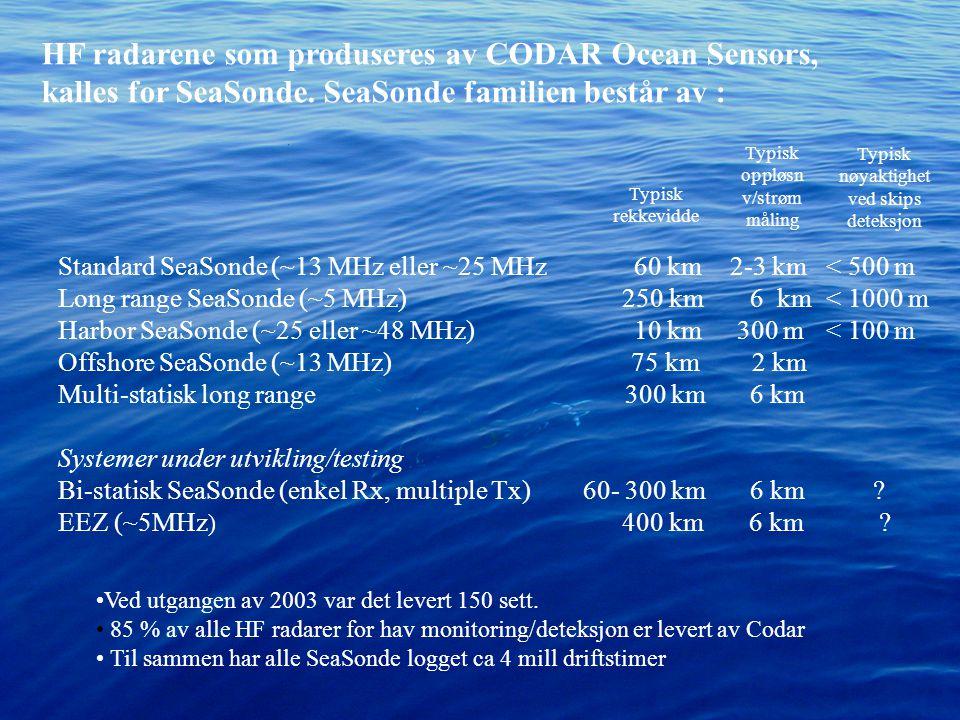 HF radarene som produseres av CODAR Ocean Sensors, kalles for SeaSonde. SeaSonde familien består av : Standard SeaSonde (~13 MHz eller ~25 MHz60 km2-3