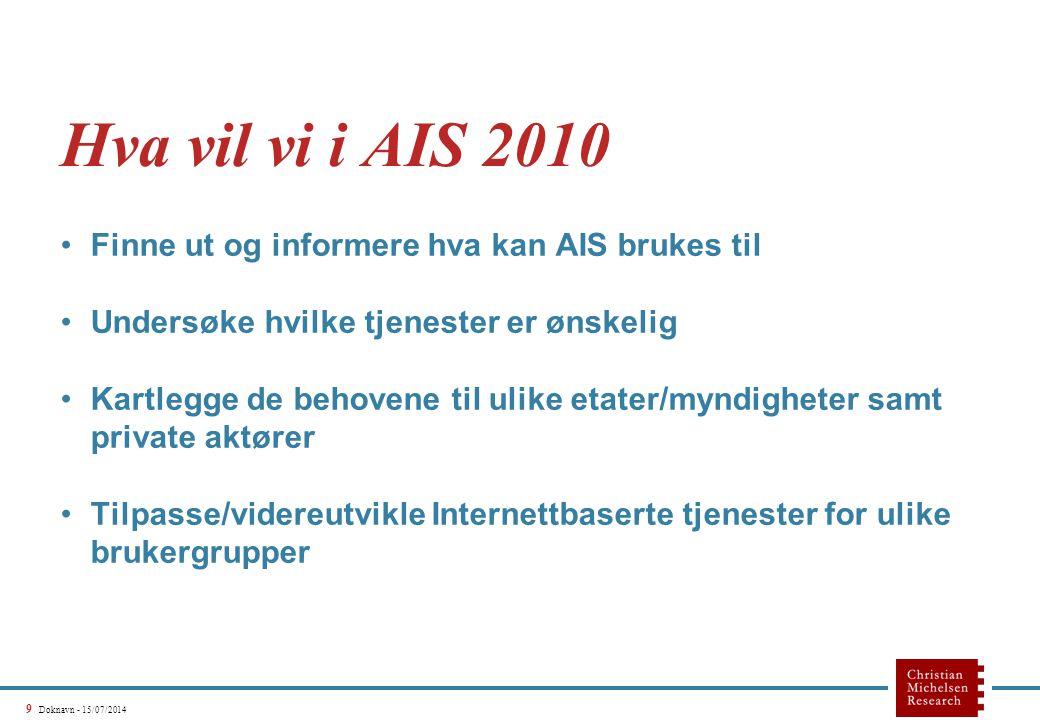 9 Doknavn - 15/07/2014 Hva vil vi i AIS 2010 Finne ut og informere hva kan AIS brukes til Undersøke hvilke tjenester er ønskelig Kartlegge de behovene