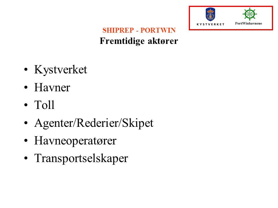 SHIPREP - PORTWIN Fremtidige aktører Kystverket Havner Toll Agenter/Rederier/Skipet Havneoperatører Transportselskaper