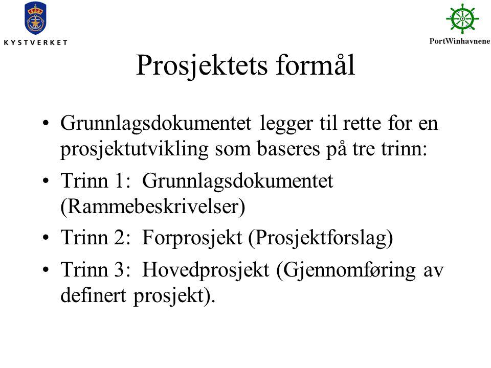 Prosjektets formål Grunnlagsdokumentet legger til rette for en prosjektutvikling som baseres på tre trinn: Trinn 1: Grunnlagsdokumentet (Rammebeskrive