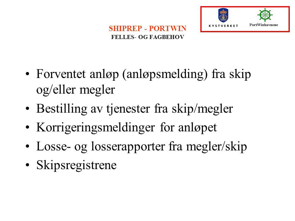 SHIPREP - PORTWIN FELLES- OG FAGBEHOV Forventet anløp (anløpsmelding) fra skip og/eller megler Bestilling av tjenester fra skip/megler Korrigeringsmel