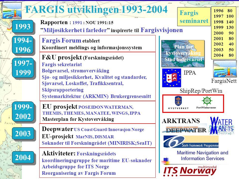 Fargis Forum etablert Koordinert meldings og informasjonssystem 1994- 1996 1994- 1996 F&U prosjekt (Forskningsrådet) Fargis sekretariat Bølgevarsel, strømovervåking Sjø- og miljøsikkerhet, Kvalitet og standarder, Sjøvarsel, Loskoffet, Trafikksentral, Skipsrapportering Systemarkitektur (ARKMIN) Brukergrensesnitt 1997- 1999 1997- 1999 EU prosjekt POSEIDON WATERMAN, THEMIS, THEMES, MANATEE, WINGS, IPPA Masterplan for Kystovervåking 1999- 2002 1999- 2002 FARGIS utviklingen 1993-2004 ARKTRANS 1996 80 1997 100 1998 140 1999 130 2000 90 2001 80 2002 40 2003 50 2004 80 Fargis seminaret FargisNett ShipRep/PortWin IPPA Plan for kystovervåking Stad bølgevarsel 2003 Deepwater US Coast Guard/Innovasjon Norge EU-prosjekt MarNIS, DISMAR Søknader til Forskningrådet (MINIRISK;SeaIT) Rapporten : 1991 : NOU 1991:15 Miljøsikkerhet i farleder inspirerte til Fargisvisjonen 1993 2004 Aktiviteter: Forskningsrådets koordineringsgruppe for maritime EU-søknader Arbeidsgruppe for ITS Norge Reorganisering av Fargis Forum